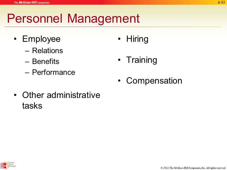 Personnel Management Employee Other administrative tasks Hiring