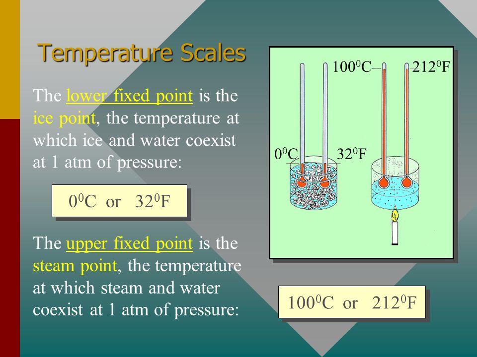 Temperature Scales 1000C. 2120F. 00C. 320F.