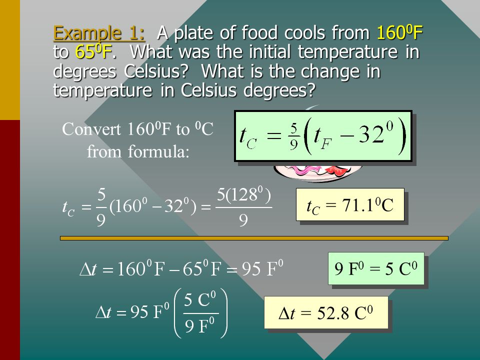 Convert 1600F to 0C from formula: