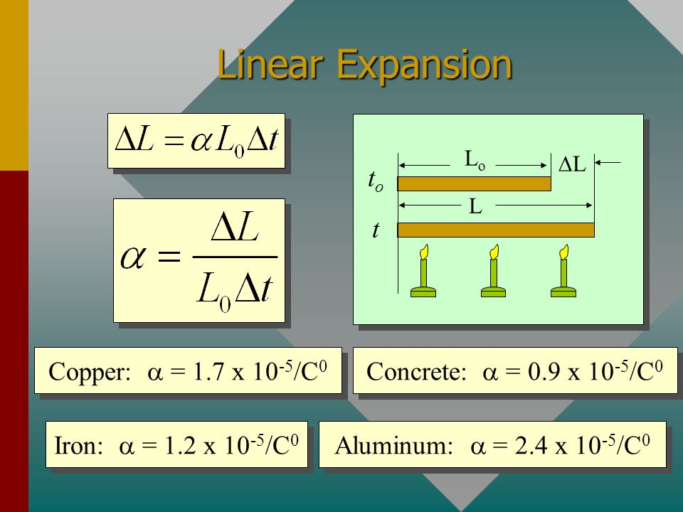 Linear Expansion to t Copper:  = 1.7 x 10-5/C0