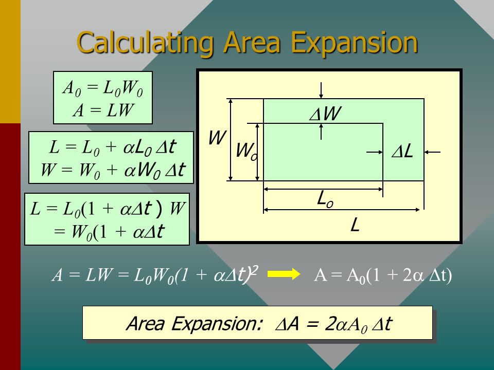 Calculating Area Expansion
