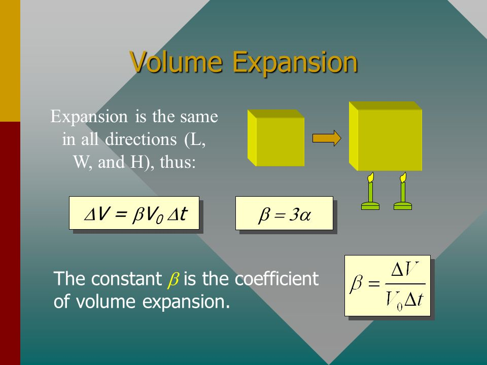Expansion is the same in all directions (L, W, and H), thus: