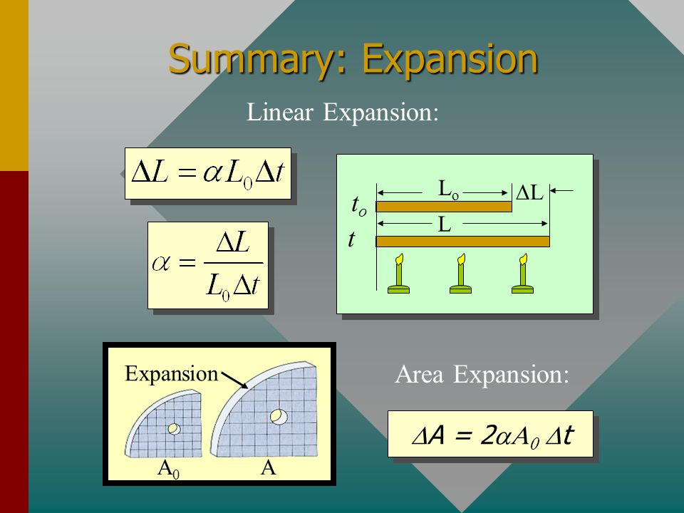 Summary: Expansion Linear Expansion: to t Area Expansion: DA = 2aA0 Dt