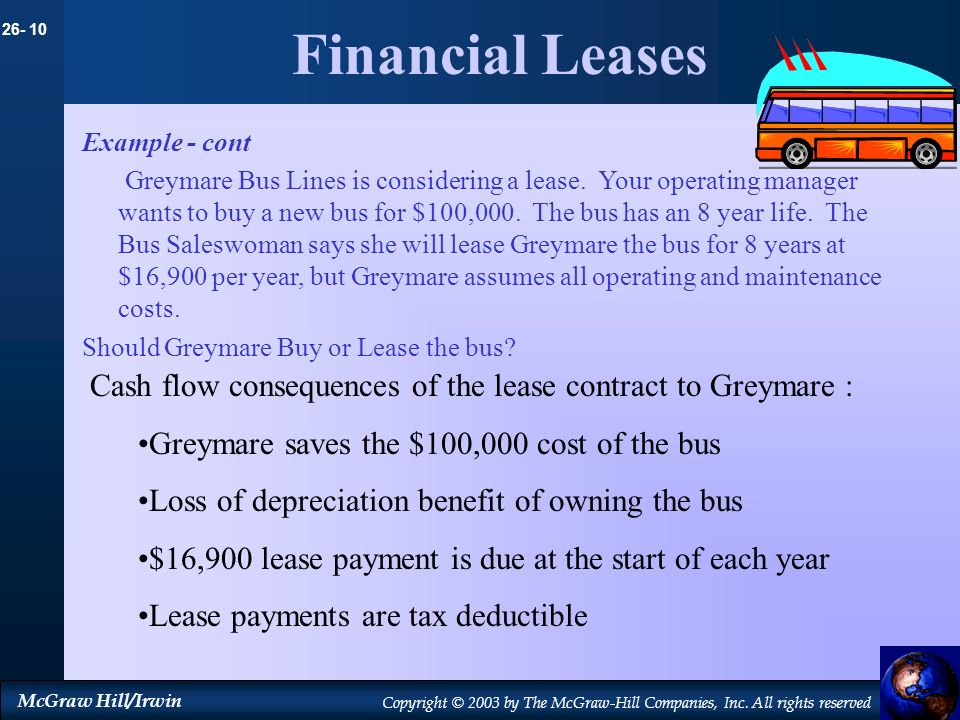 Financial Leases Example - cont.