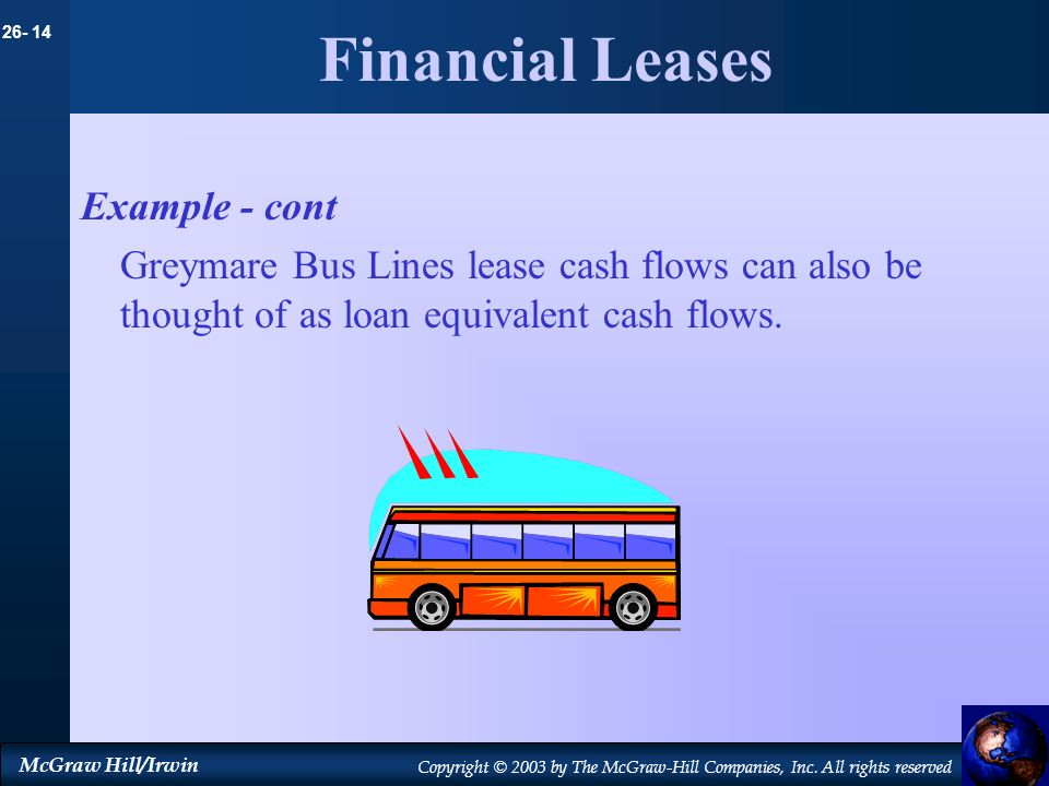 Financial Leases Example - cont