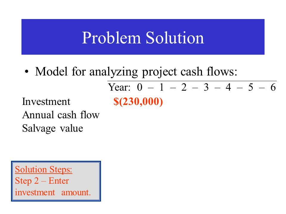 Problem Solution Model for analyzing project cash flows: