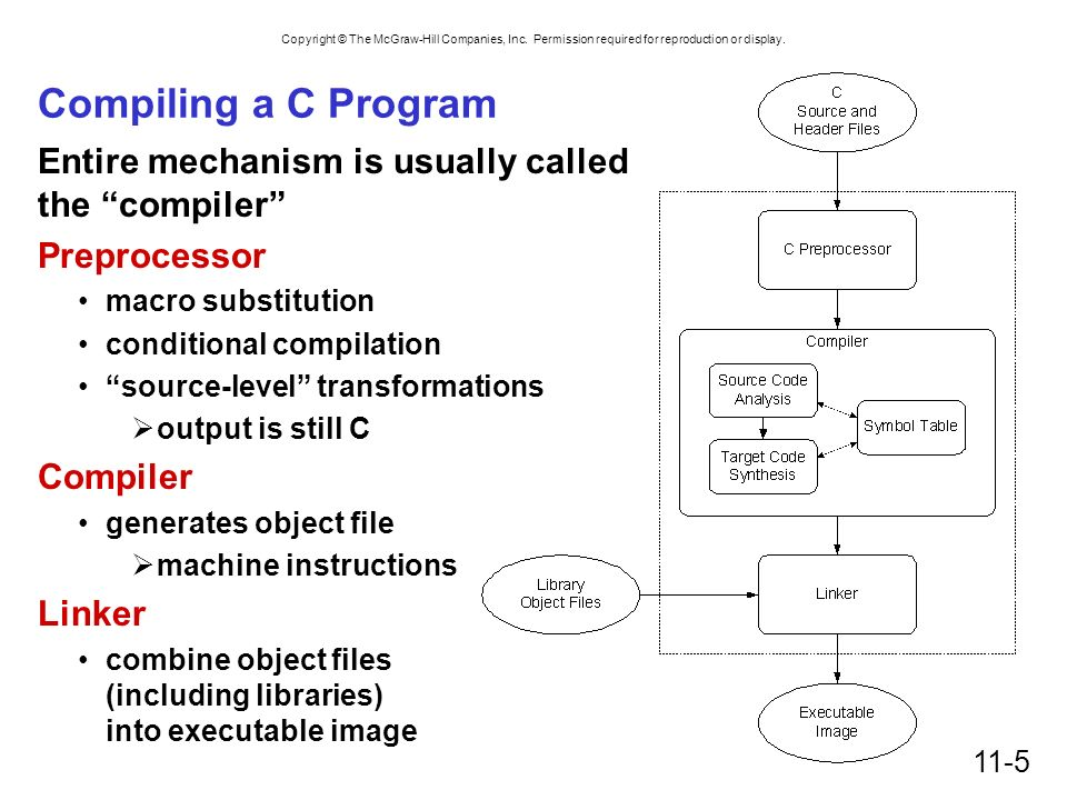 Compiling a C Program Entire mechanism is usually called the compiler Preprocessor. macro substitution.