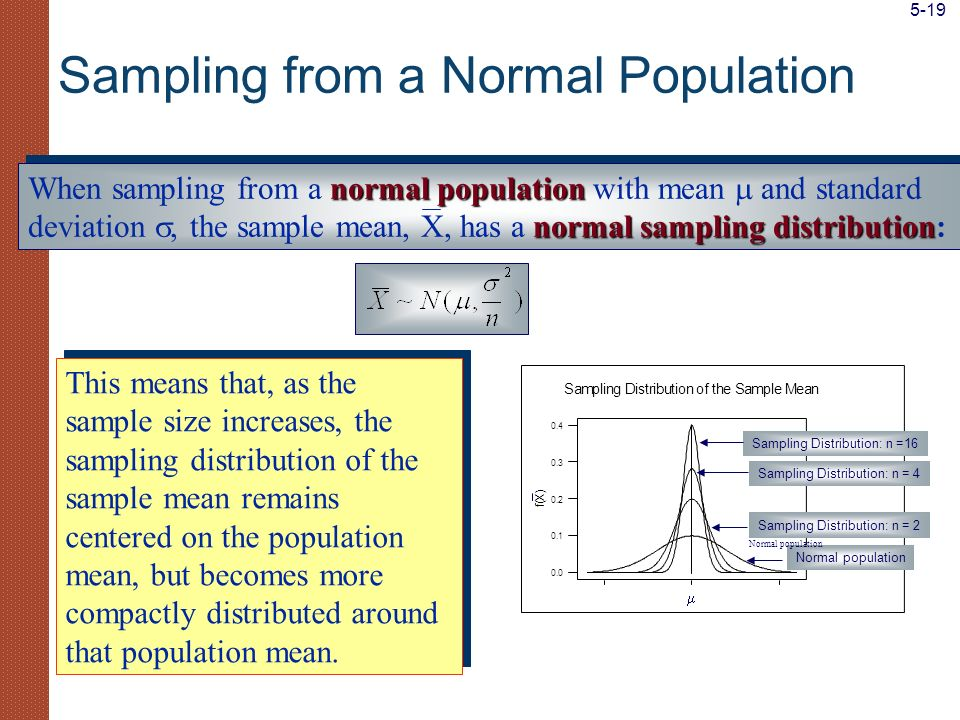 Sampling from a Normal Population