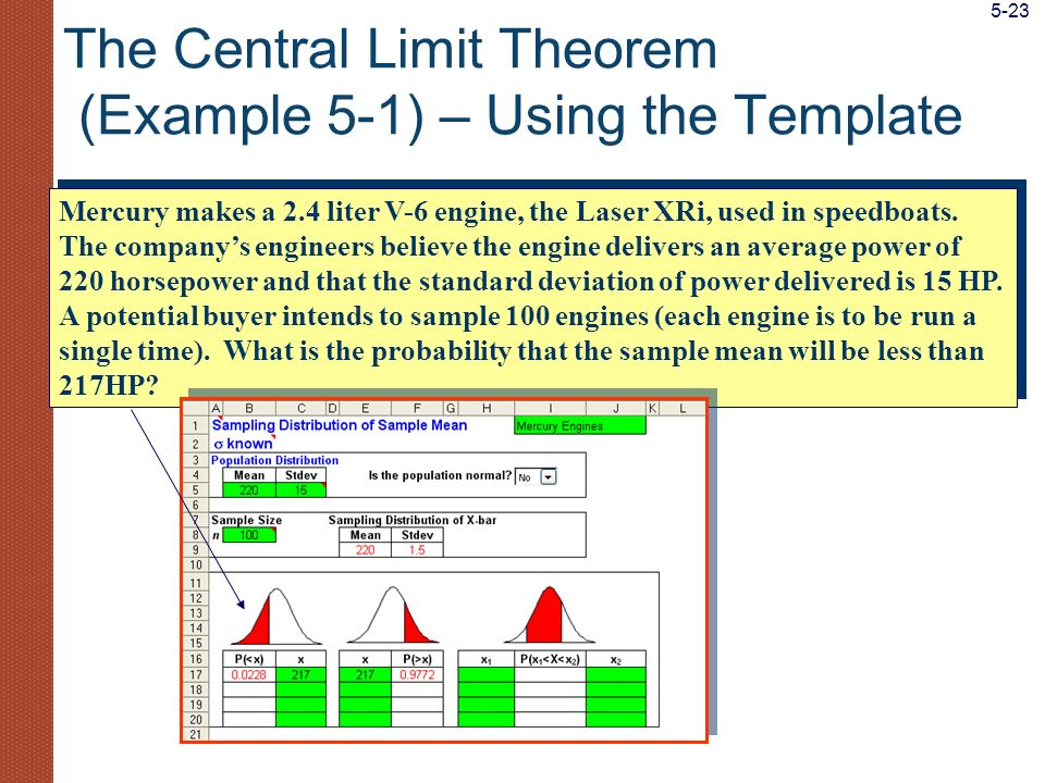The Central Limit Theorem (Example 5-1) – Using the Template