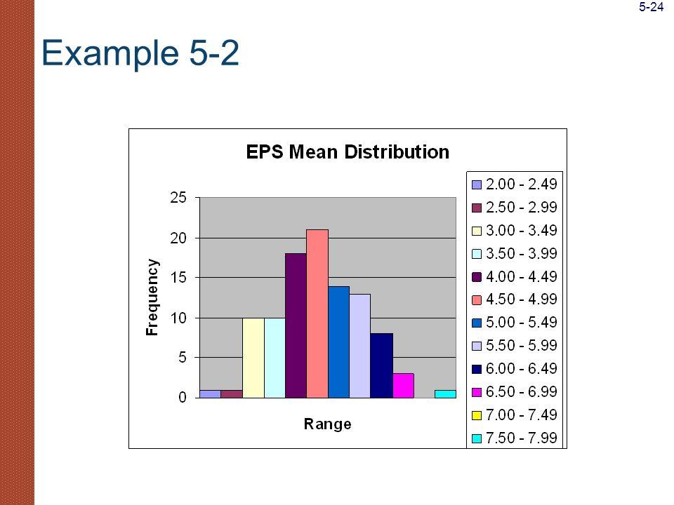 5-24 Example 5-2