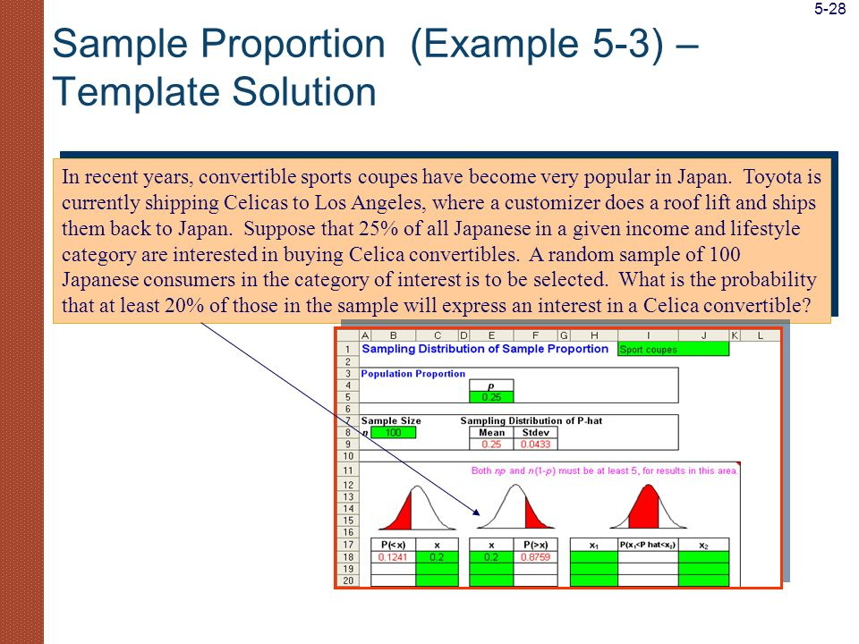Sample Proportion (Example 5-3) – Template Solution