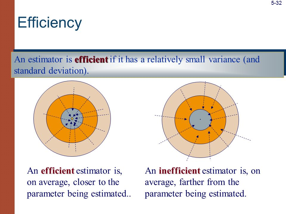 5-32 Efficiency. An estimator is efficient if it has a relatively small variance (and standard deviation).