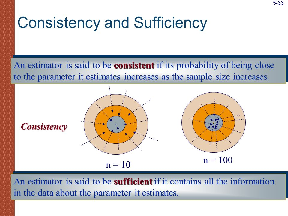 Consistency and Sufficiency