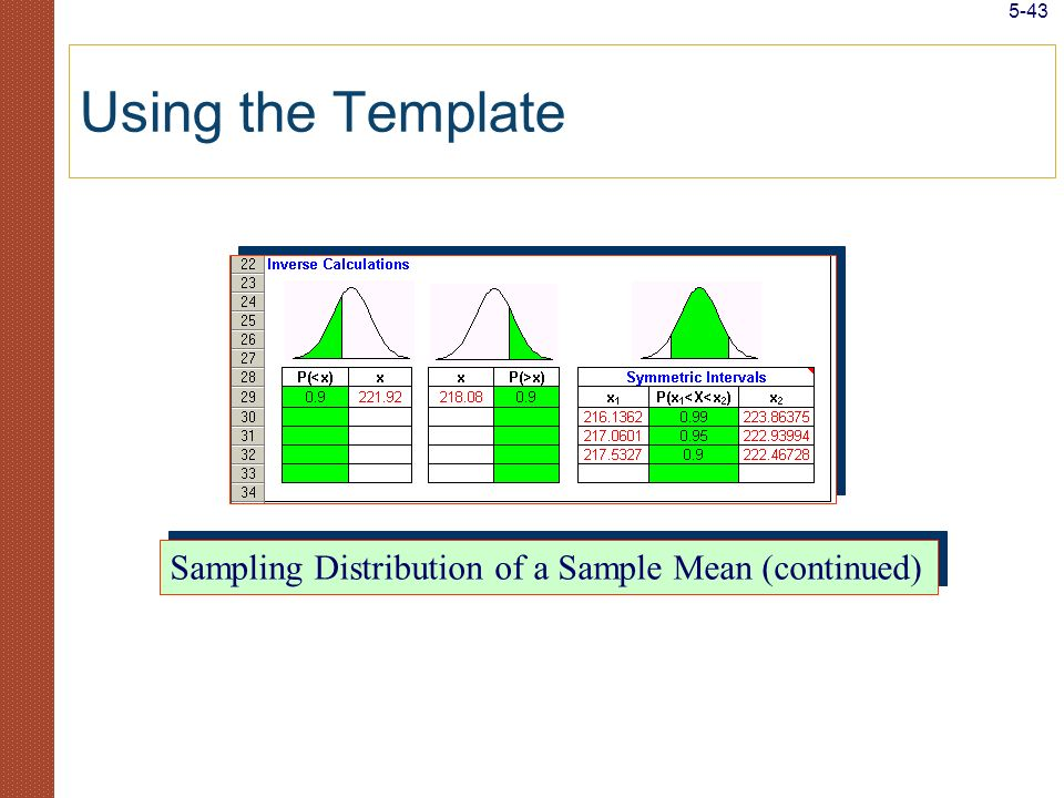 Using the Template Sampling Distribution of a Sample Mean (continued)