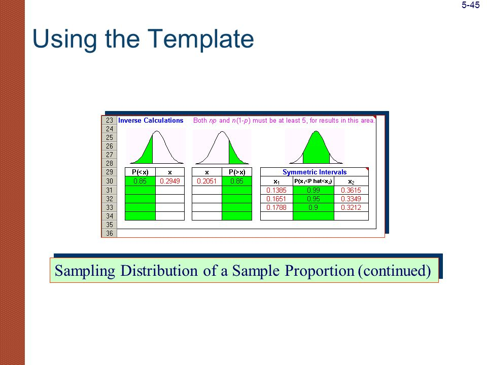 5-45 Using the Template Sampling Distribution of a Sample Proportion (continued)