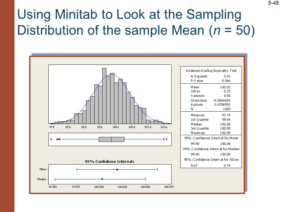 5-49 Using Minitab to Look at the Sampling Distribution of the sample Mean (n = 50)