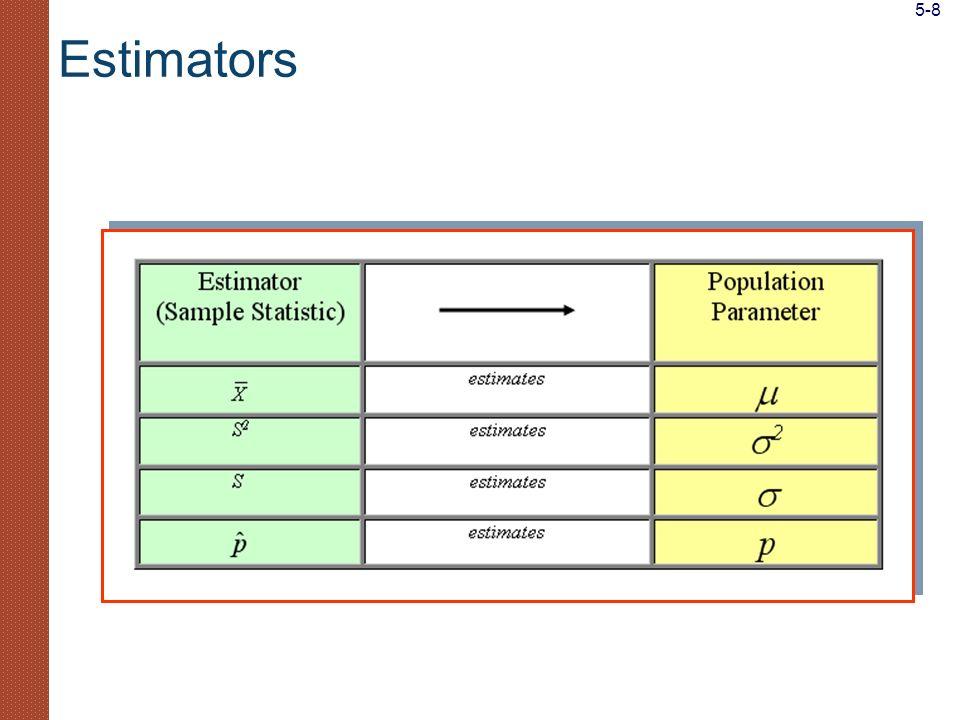 5-8 Estimators