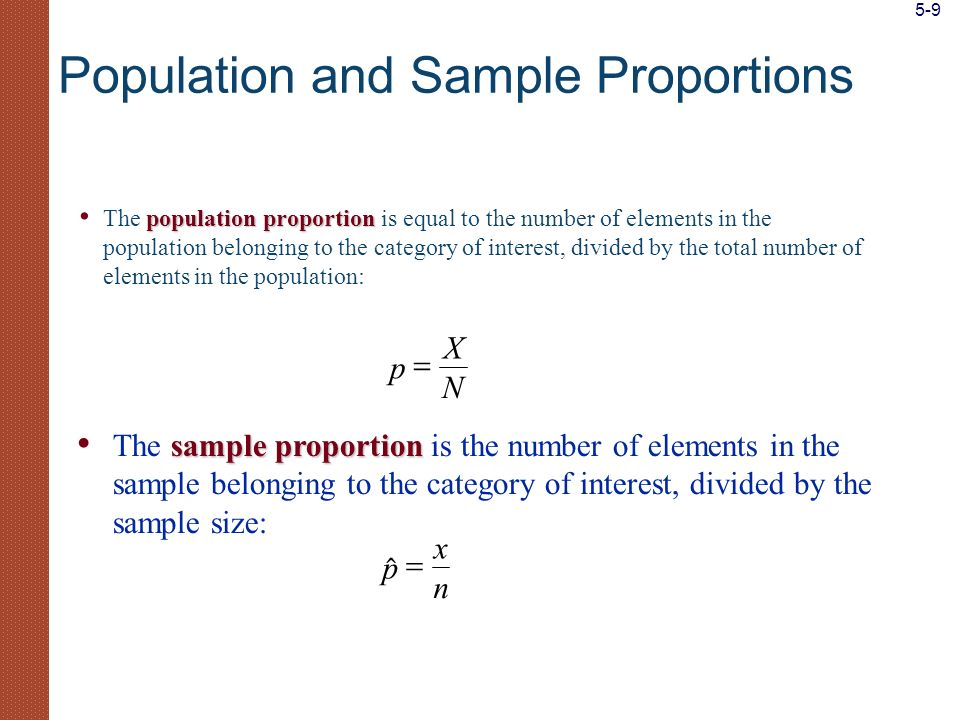 Population and Sample Proportions