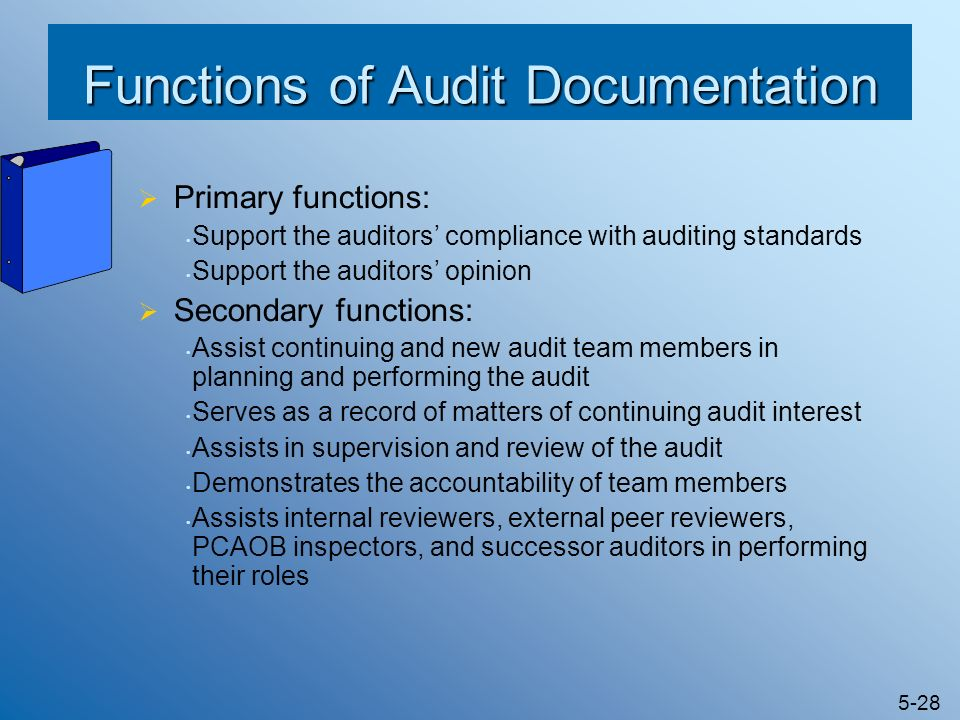 Functions of Audit Documentation