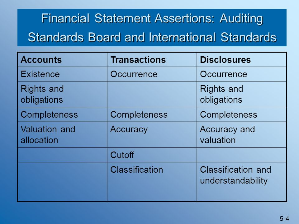 Financial Statement Assertions: Auditing Standards Board and International Standards