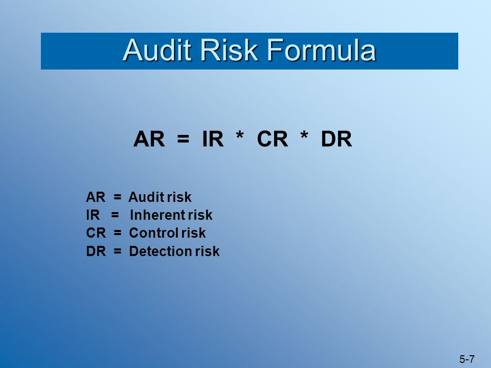 Audit Risk Formula AR = IR * CR * DR AR = Audit risk
