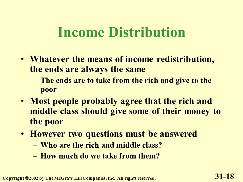 Income Distribution Whatever the means of income redistribution, the ends are always the same.