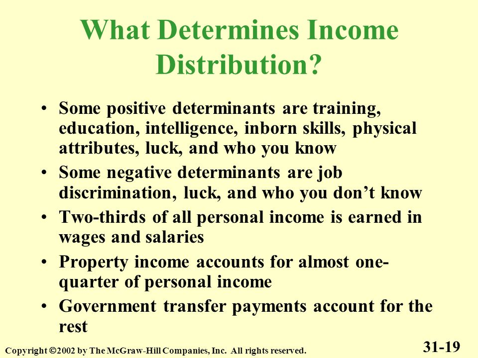 What Determines Income Distribution