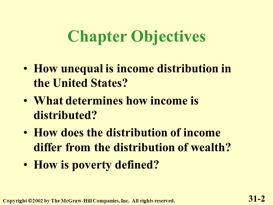 Chapter Objectives How unequal is income distribution in the United States What determines how income is distributed