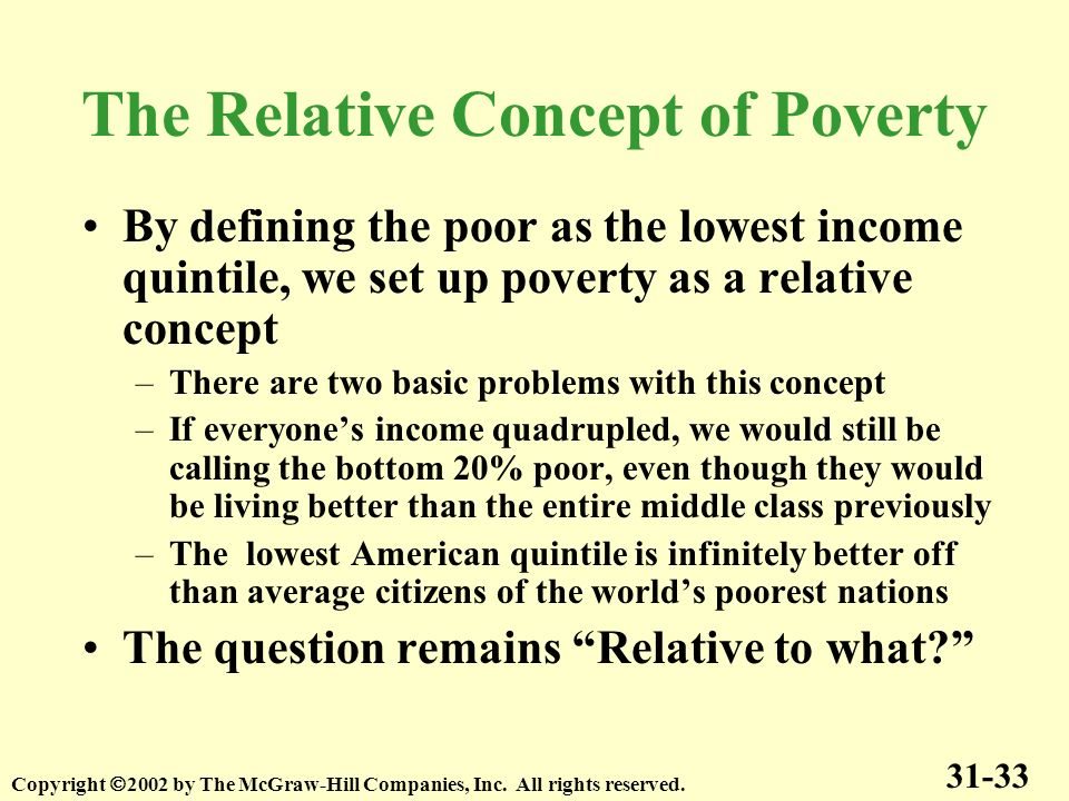 The Relative Concept of Poverty