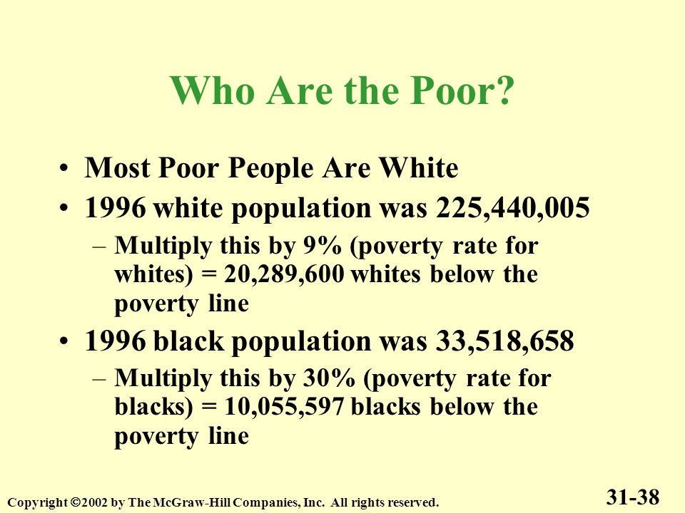 Who Are the Poor Most Poor People Are White