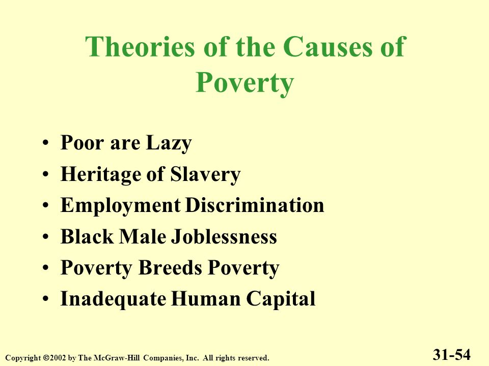 Theories of the Causes of Poverty