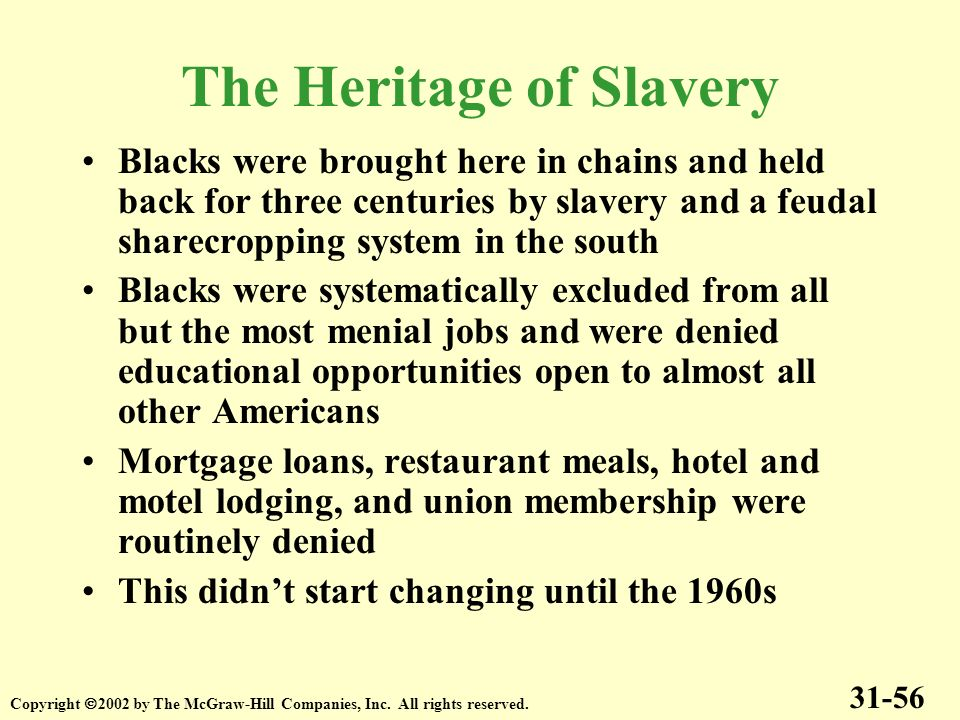 The Heritage of Slavery