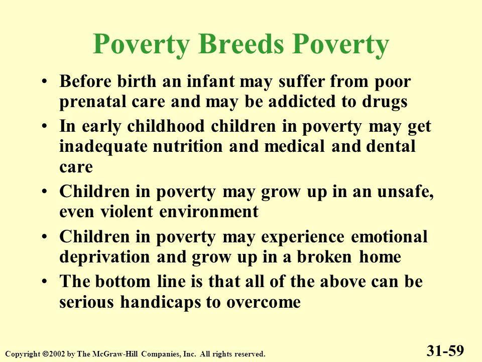 Poverty Breeds Poverty