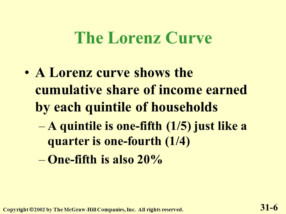 The Lorenz Curve A Lorenz curve shows the cumulative share of income earned by each quintile of households.