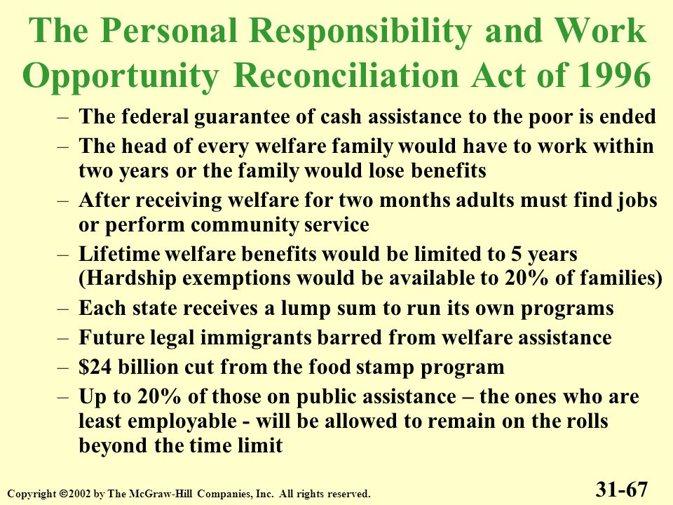 The Personal Responsibility and Work Opportunity Reconciliation Act of 1996
