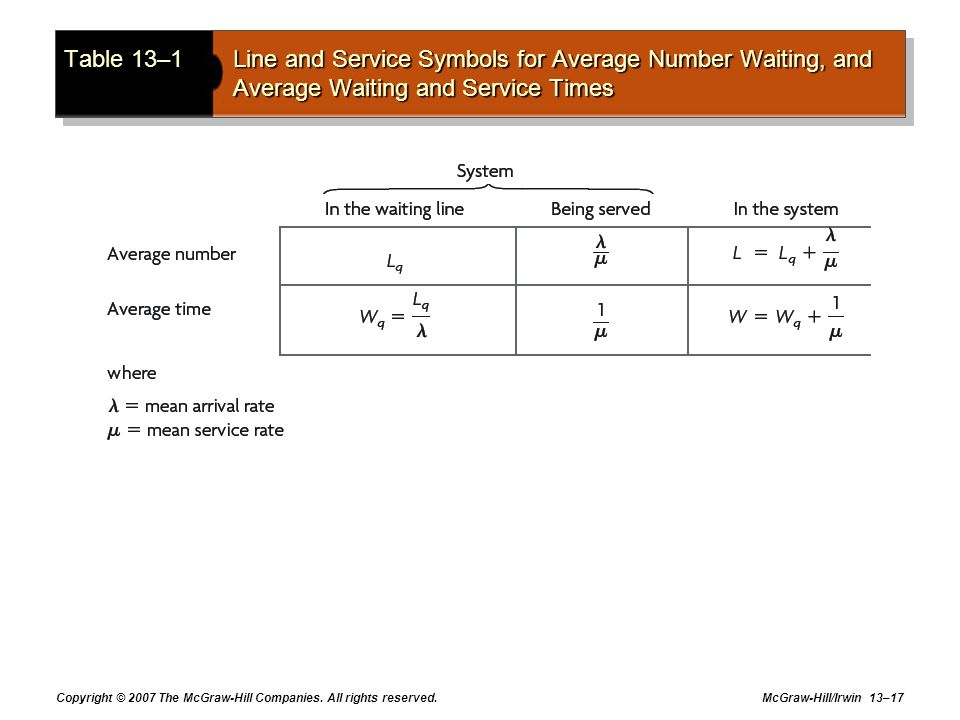 Table 13–1 Line and Service Symbols for Average Number Waiting, and Average Waiting and Service Times