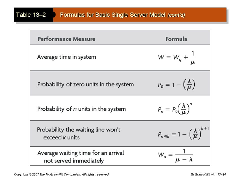 Table 13–2 Formulas for Basic Single Server Model (cont'd)