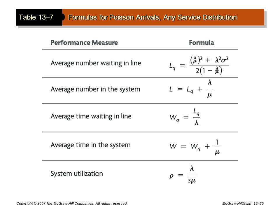 Table 13–7 Formulas for Poisson Arrivals, Any Service Distribution