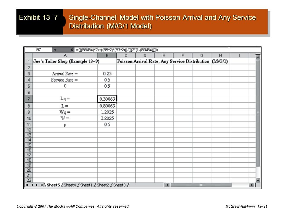 Exhibit 13–7 Single-Channel Model with Poisson Arrival and Any Service Distribution (M/G/1 Model)