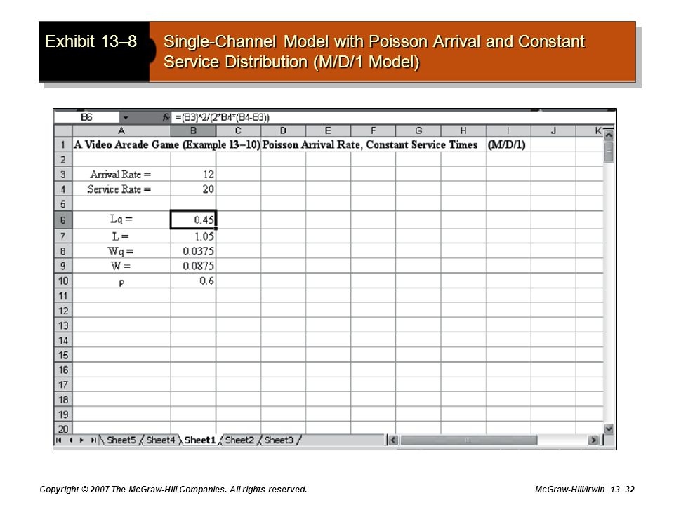 Exhibit 13–8 Single-Channel Model with Poisson Arrival and Constant Service Distribution (M/D/1 Model)