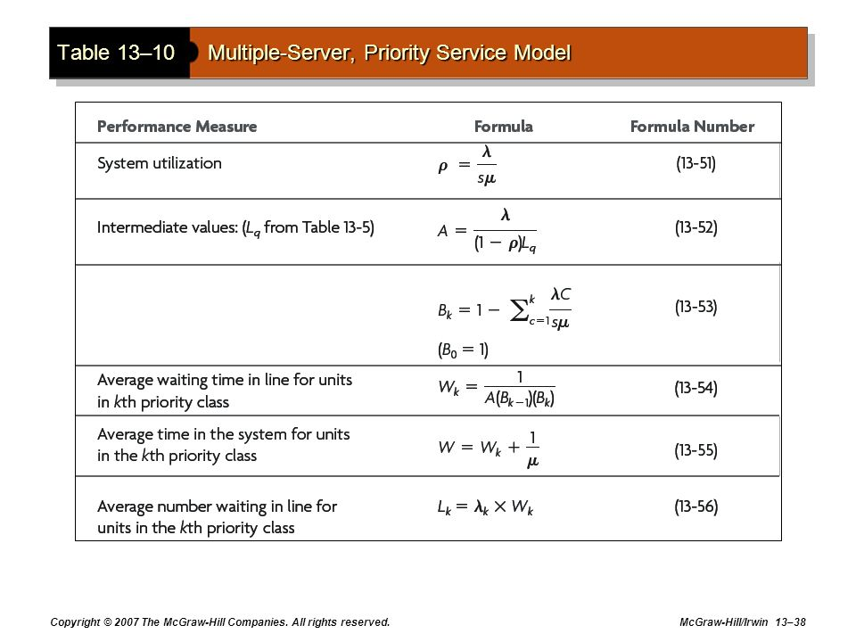 Table 13–10 Multiple-Server, Priority Service Model