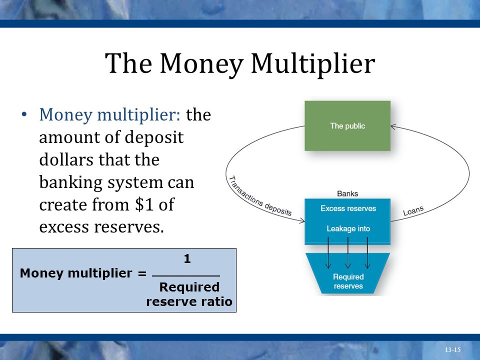 The Money Multiplier Money multiplier: the amount of deposit dollars that the banking system can create from $1 of excess reserves.