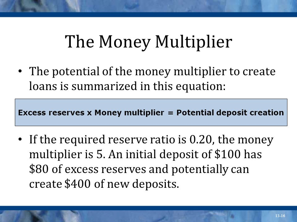 Excess reserves x Money multiplier = Potential deposit creation