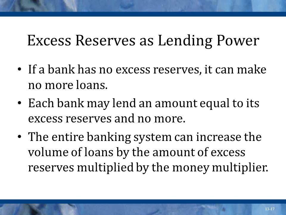 Excess Reserves as Lending Power