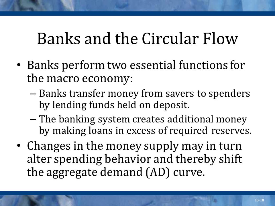 Banks and the Circular Flow