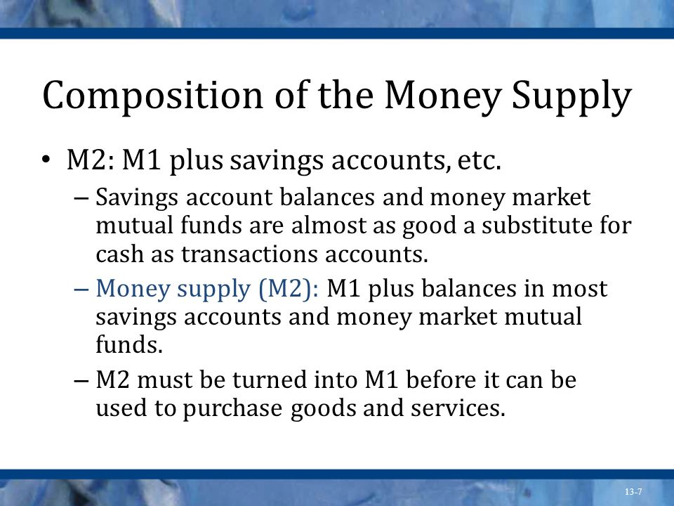 Composition of the Money Supply
