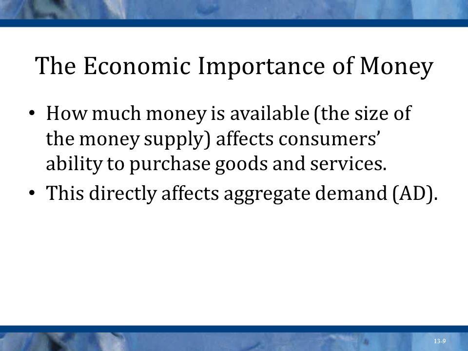 The Economic Importance of Money