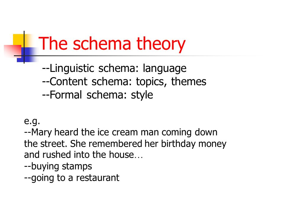 the schemata theory and reading Recent schema theory research has shown the importance of background  knowledge within a psychological model of reading comprehension indeed, the  role.
