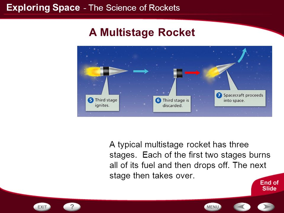 table of contents the science of rockets the space program ppt video online download. Black Bedroom Furniture Sets. Home Design Ideas