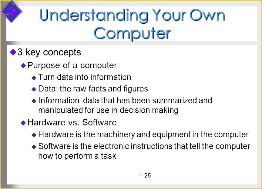 Understanding Your Own Computer